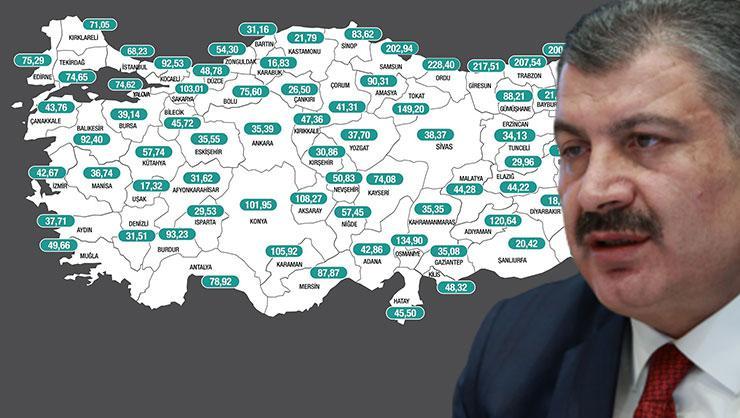 Bakan Koca Twitterdan paylaştı: Türkiyenin başarısı dünyanın...