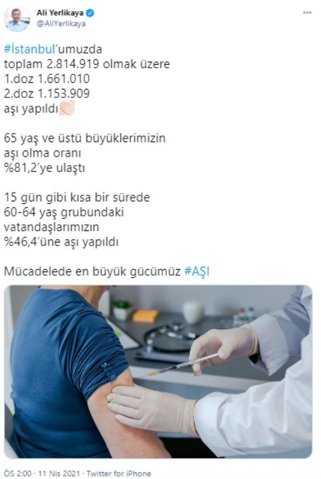 Son Dakika: İstanbul'da şimdiye kadar 2 milyon 814 bin 919 kişi korona aşısı oldu