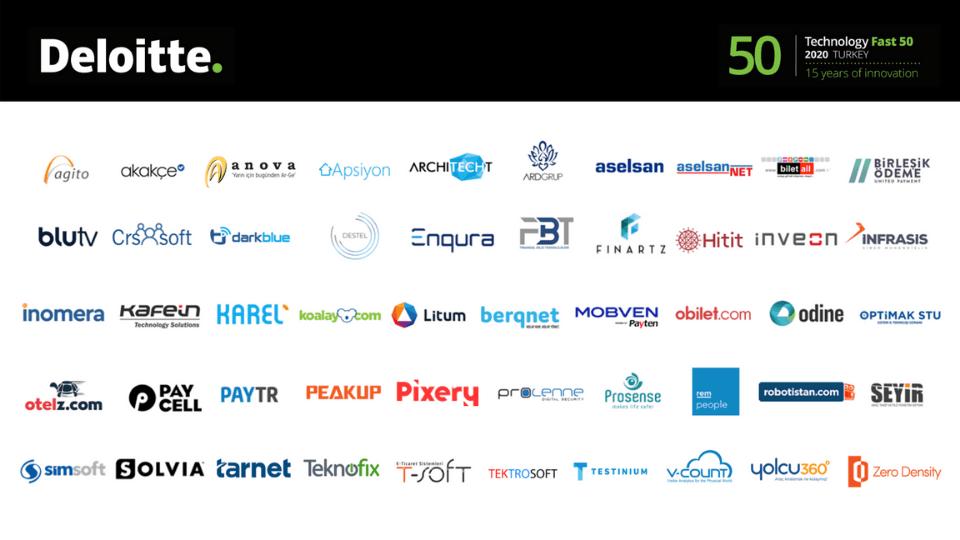 2020 Deloitte Teknoloji Fast 50 Türkiye Programı'nda yer alan tüm şirketleri yakından tanıyın