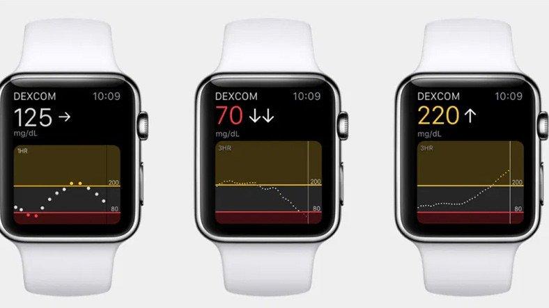 Apple Watch Series 7 Kan Şekeri Ölçümü Özelliğine Sahip Olacak
