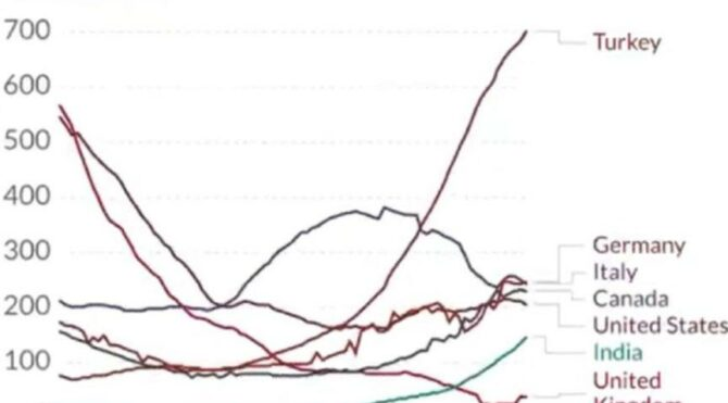 TTB'den çarpıcı corona grafiği: 10 saniyede özet